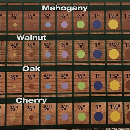 Color-Coded Dowel Definition Chart