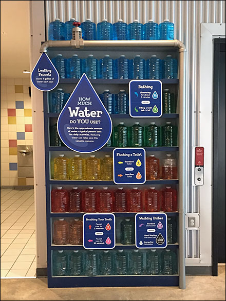 Color-Coded Water Conservation Display