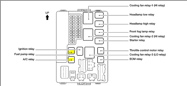 26292708 e3dd2fy2eifukirtcxqvw02d 5 2?resize\\\=600%2C278 1998 nissan altima fuse box diagram wiring diagrams 1998 chevy lumina fuse box diagram at panicattacktreatment.co
