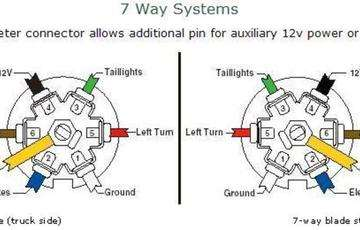 Wiring Diagram For A Pj Trailer powerkingco
