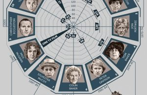 An illustrated guide to Doctor Who