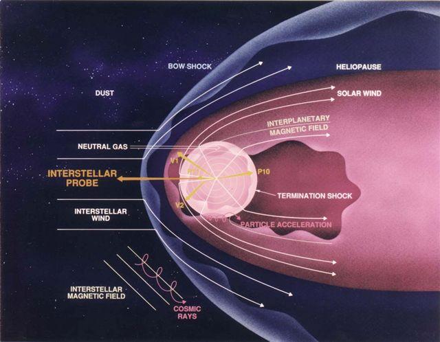 Interstellar_Probe