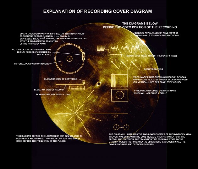 the-sounds-of-earth-record-cover_50290ffb10d3a_w630