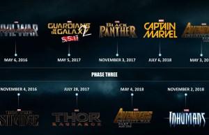 Marvel's Official Phase 3 Timeline