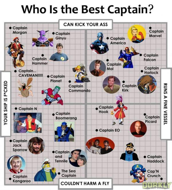 Pick Your BestCaptain in Pop Culture