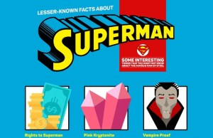Less Known Facts About Superman in One Great Infographic