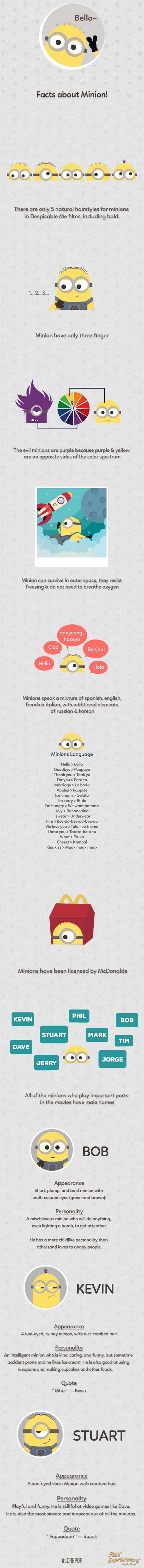 Fun Facts About The Minions That You Might Not Know