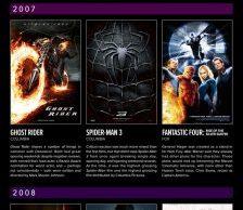 Marvel Movie History Infographic