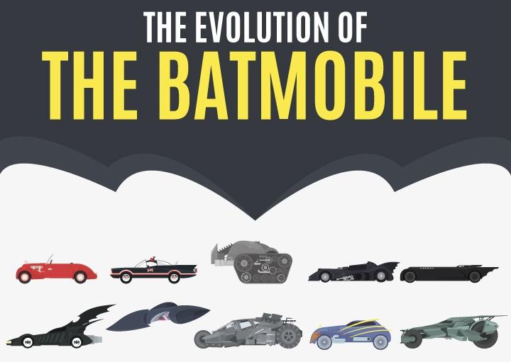 the-evolution-of-the-batmobile2