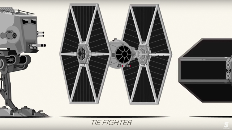 Size Comparison of Every Vehicle in The Original STAR WARS