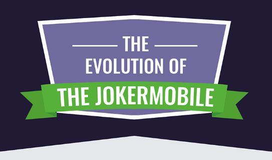 The Evolution Of The Jokermobile