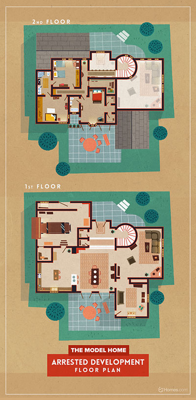 8 House Floor Plans From Most Famous TV Shows – Famous House Floor Plans