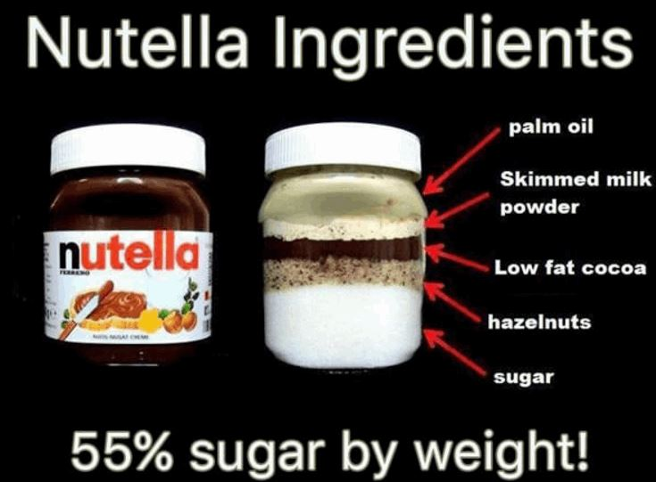 Everything You Want To Know About Nutella and It's Ingredients