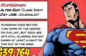 Superheroes-Infographic