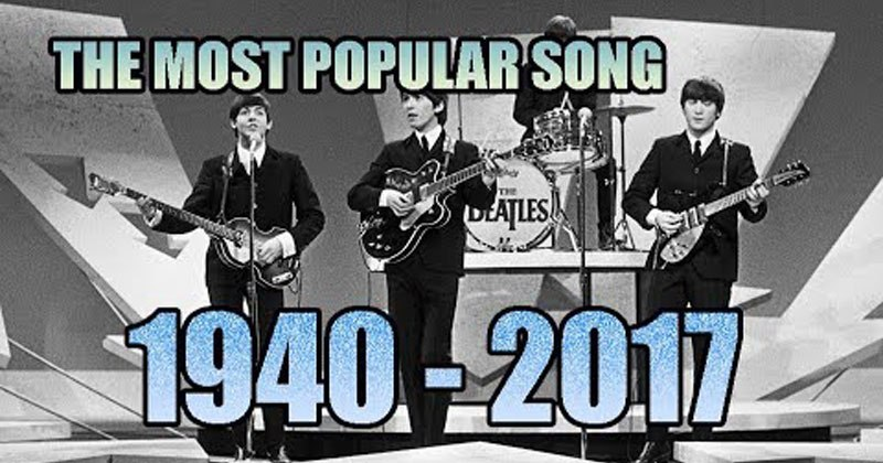 Most Popular Song