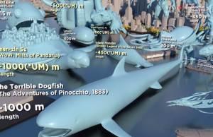 Fictional Sea Monsters Size Comparison