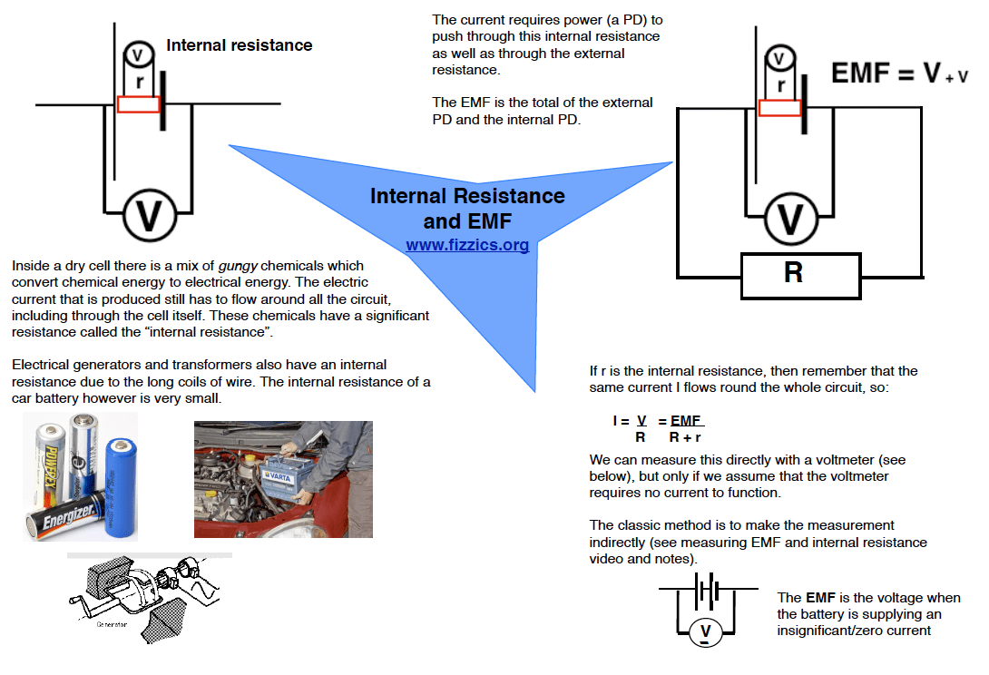 Notes On Resistance In Electric Circuits The Fizzics Organization Generator Voltmeter Ac Wiring Explaining