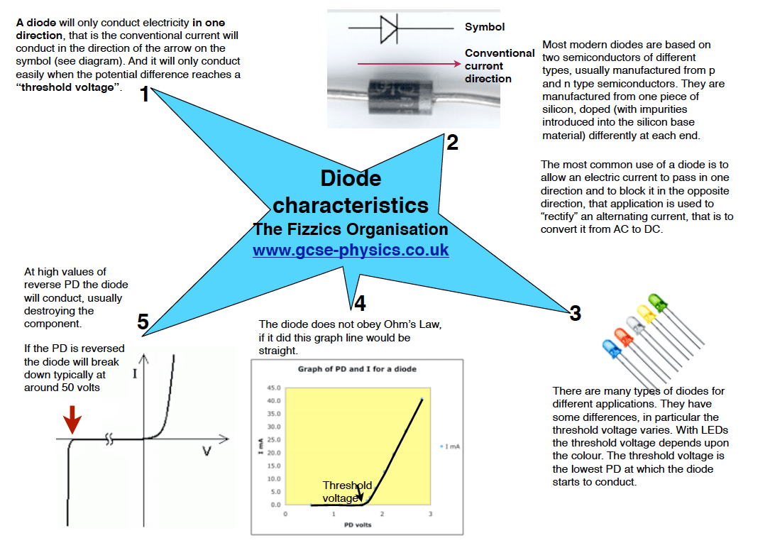 Notes on resistance in electric circuits - The Fizzics Organization
