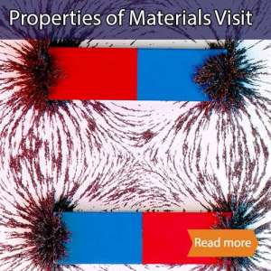 Properties of materials school science visit tile showing two magnets surrounded by aligned iron filings