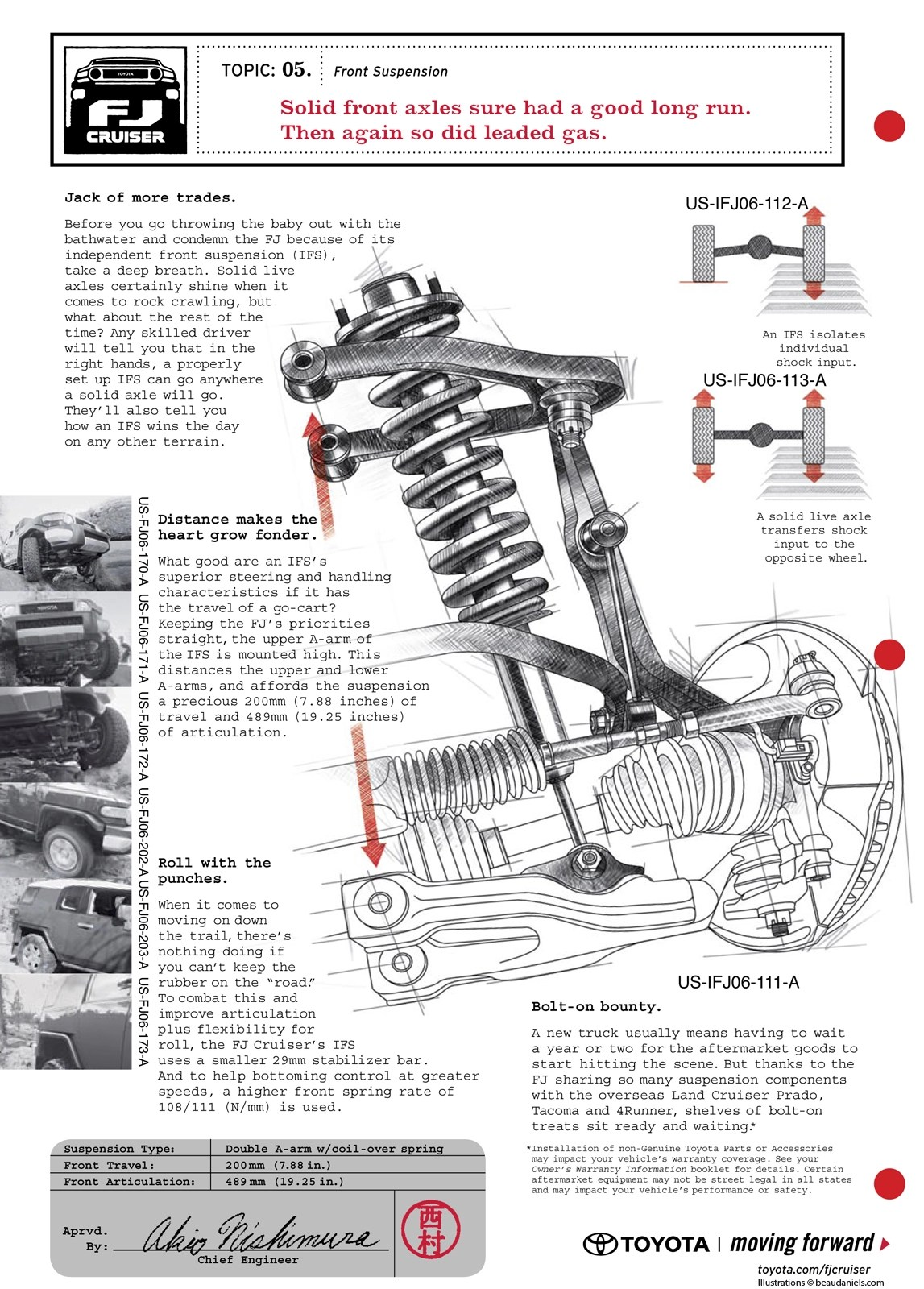 Diagram Of Suspension