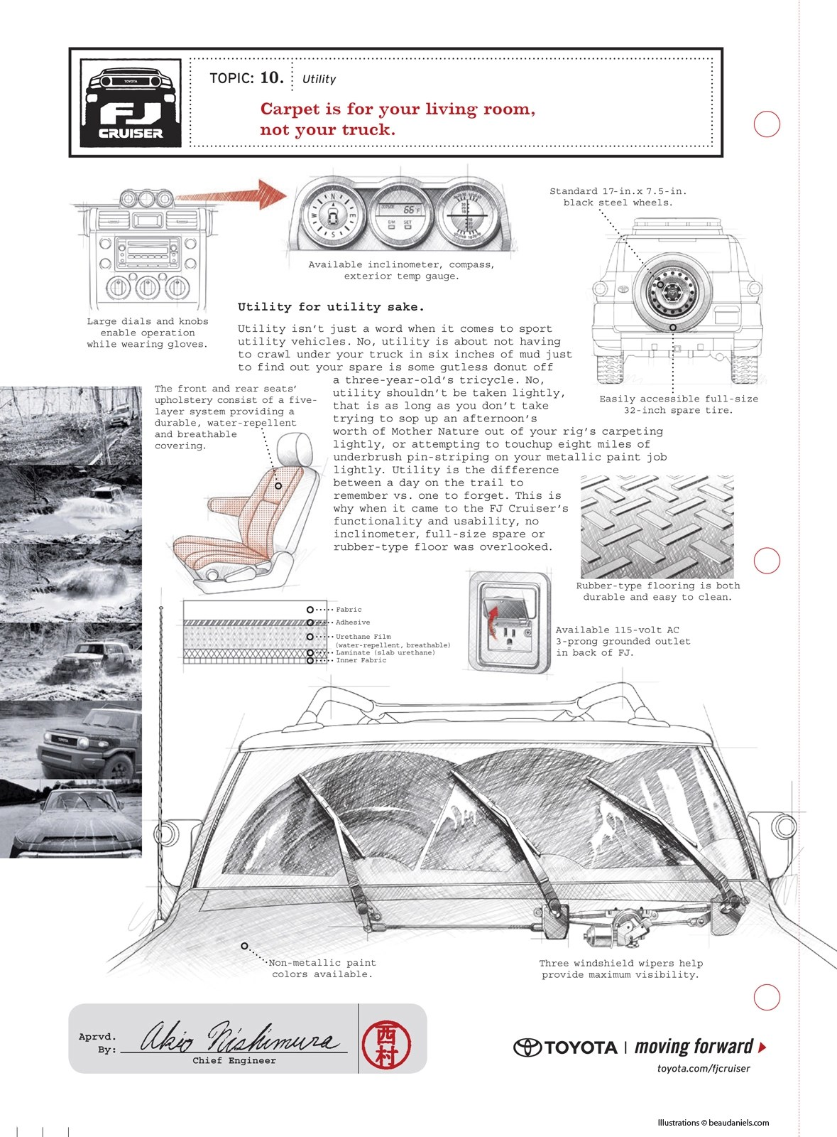 Fj Cruiser Diagram Ads