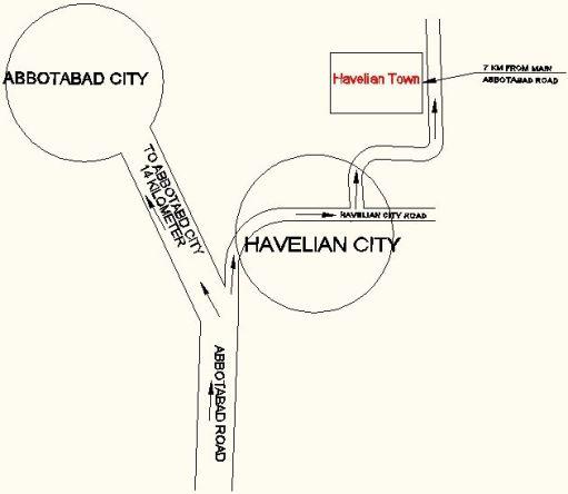 Havelian Town Abbottabad - Location Map