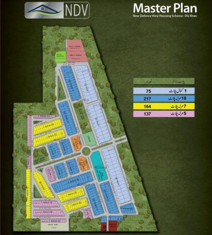 Defence View Housing NDVHS DG Khan - Master Plan