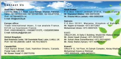 Euro City Kharian Contact list