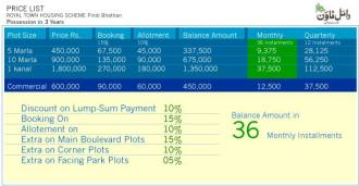 Royal Town Price List - Payment Plan