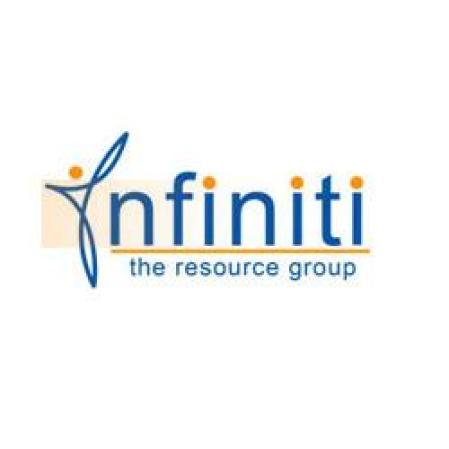 Infiniti Group Logo - the resource