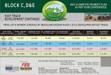 Gracelnag Housing Payment Plan Block C, D and E