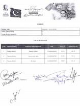 Sheikhupura Housing Colony Balloting Result 24-8-2017 (Shaheed Police Quota Category 3 Marla Plots Balloting Results)