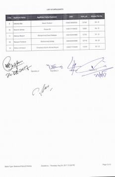 Sheikhupura Housing Colony Balloting Result 24-8-2017 (Shaheed Police Quota Category 5 Marla Plots Balloting Results) b