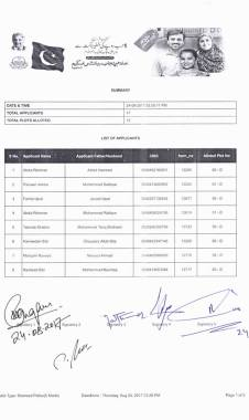 Sheikhupura Housing Colony Balloting Result 24-8-2017 (Shaheed Police Quota Category 5 Marla Plots Balloting Results)
