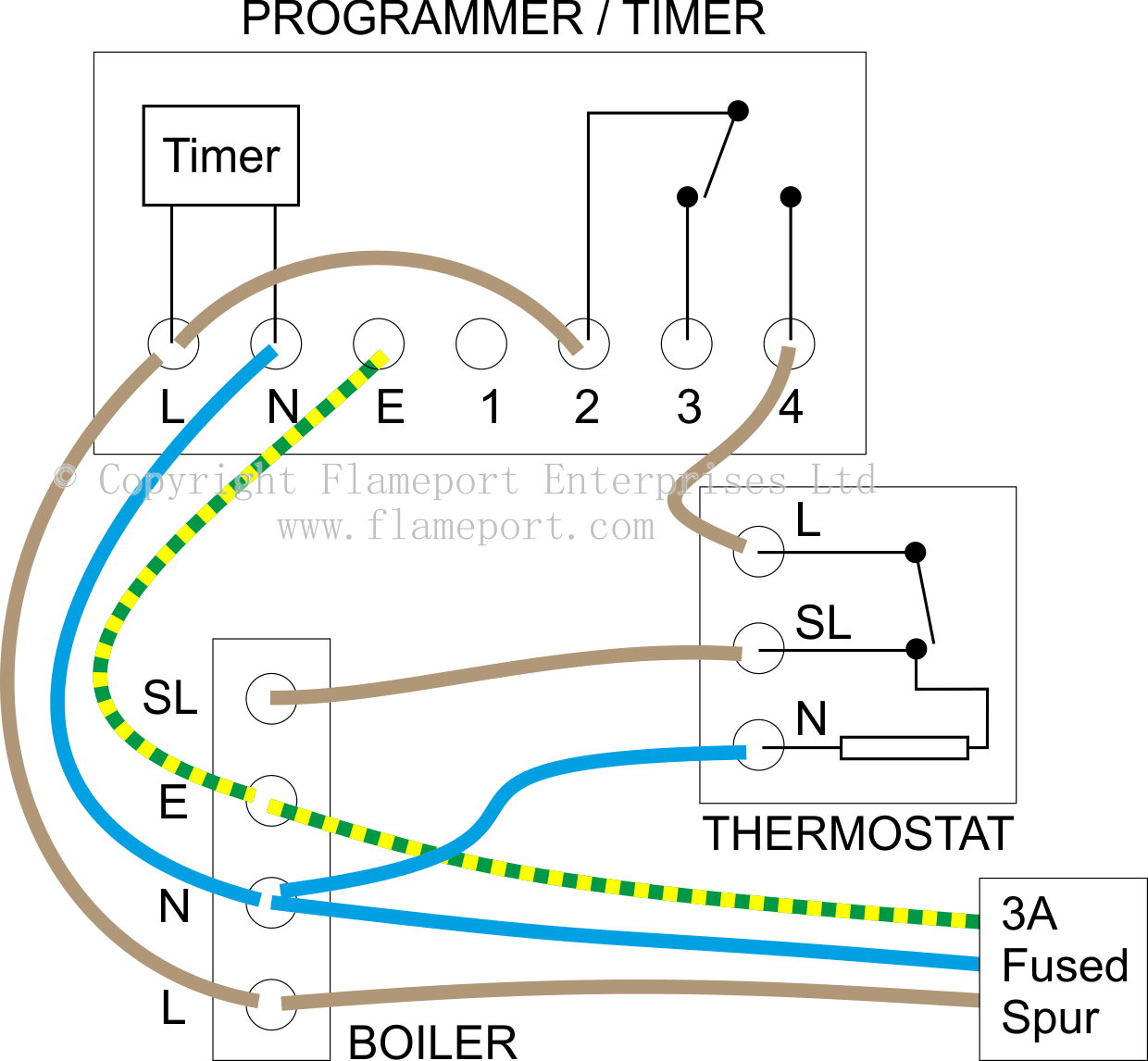 combination_boiler_thermostat_programmer_3wire?resize=665%2C615&ssl=1 100 [ danfoss wiring diagram y plan ] 3d cad symbols industrial danfoss programmer wiring diagram at n-0.co
