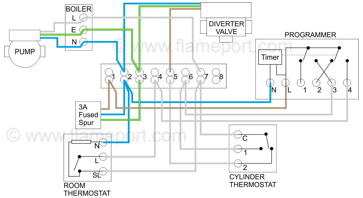 Wiring diagrams for central heating free download wiring diagram w plan central heating system cheapraybanclubmaster Images