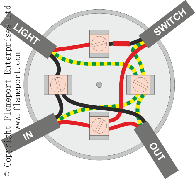 standalone photocell wiring diagram standalone wiring diagram for 240v led lights wiring diagram on standalone photocell wiring diagram