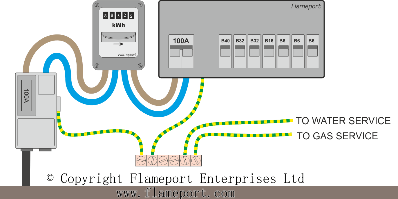 supply_TNCS_newcolour?resize\=665%2C333\&ssl\=1 mph isuzu alternator wiring diagram isuzu trooper wiring diagram Isuzu Trooper Alternator Bracket at edmiracle.co