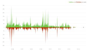 Screenshot from 2013-10-02 10:33:41