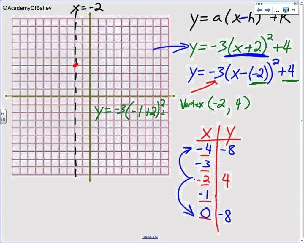 Graphing Quadratics In Standard Form Worksheet New Solving