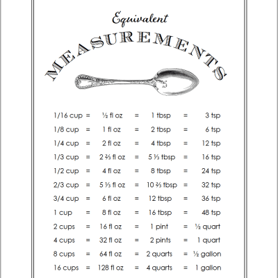 Cooking Measures (Free Printable Equivalency Chart)