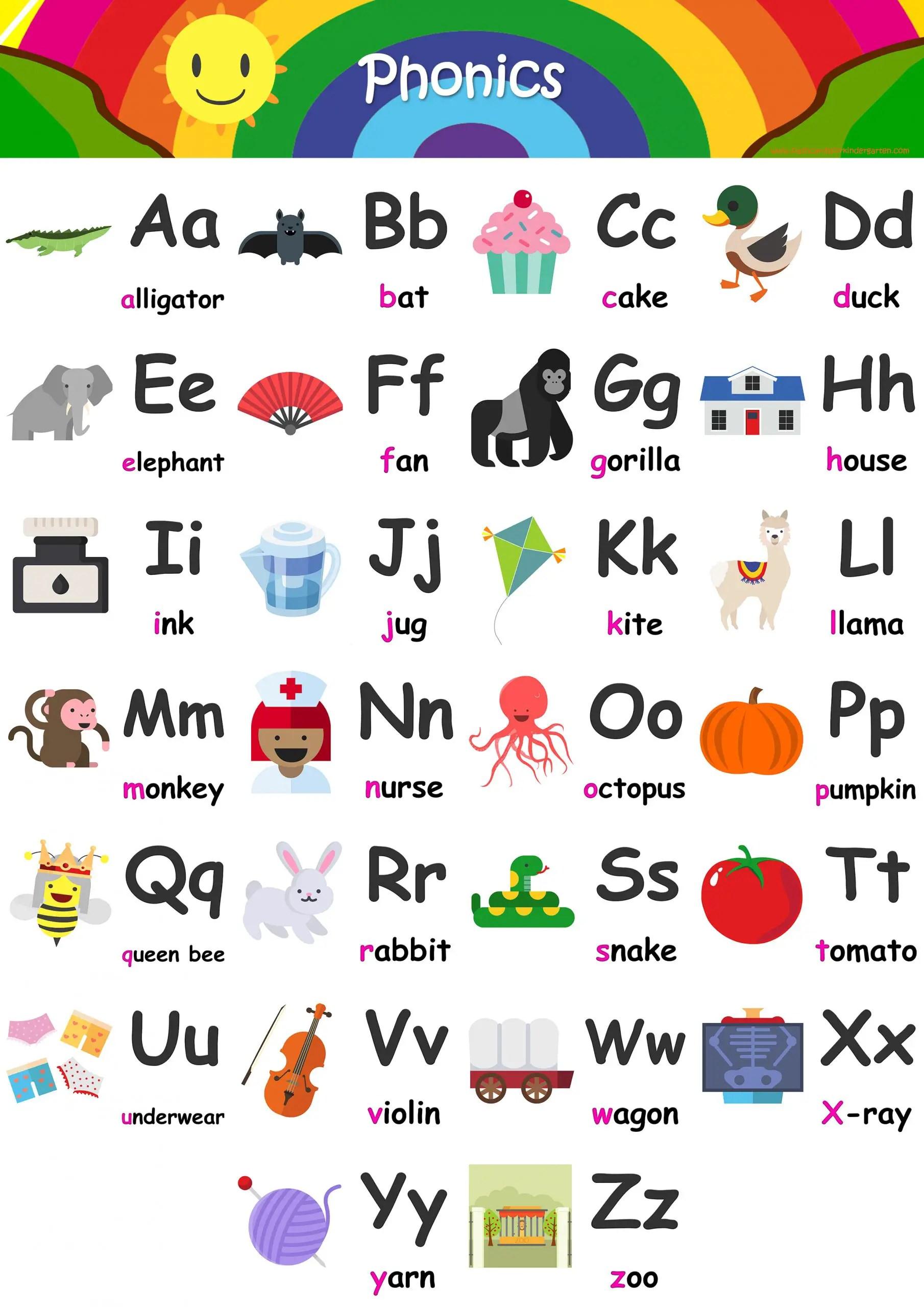 Alphabet Flashcards Teach A Z Free Printable Phonics Chart