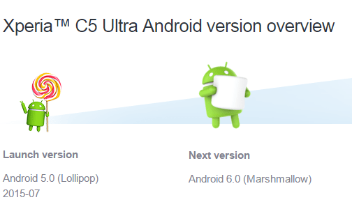 Xperia-C5-Ultra-Android-6.0-Marshmallow
