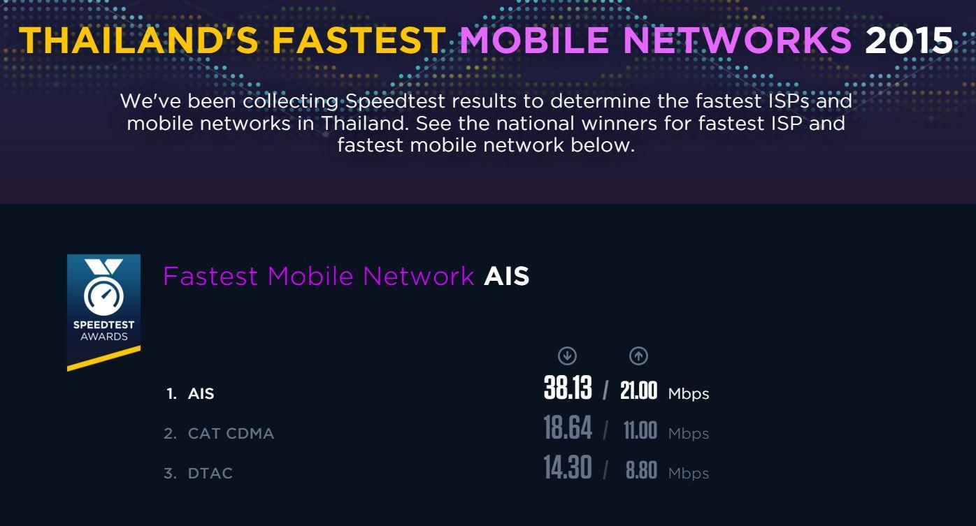 speedtest-fast-mobile-network-thailand-2015-ais-truemoveH-dtac-001