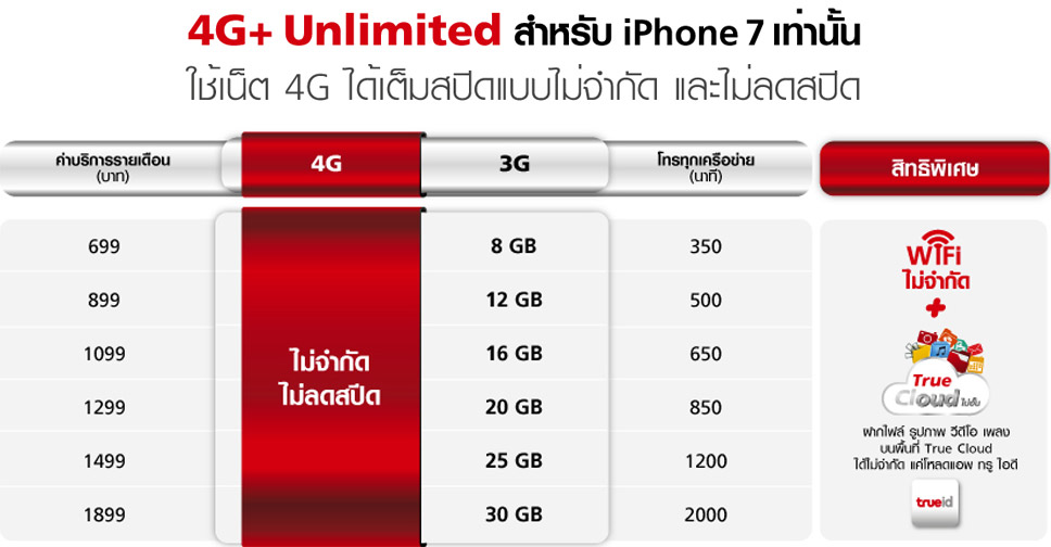 iPhone7-truemoveH-promotion