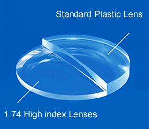Image result for eyeglasses High-index plastic lenses.