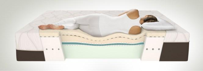 Memroy Foam Mattress Sleeping Position