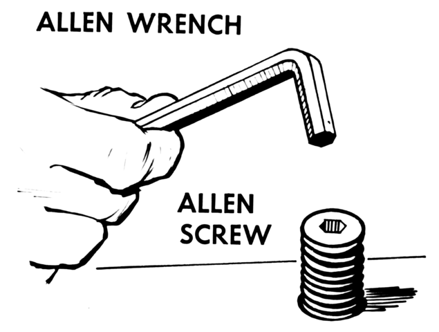 Why is an Allen Key called an Allen Key?