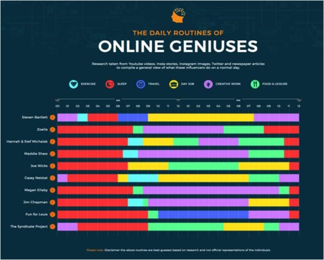 online genius