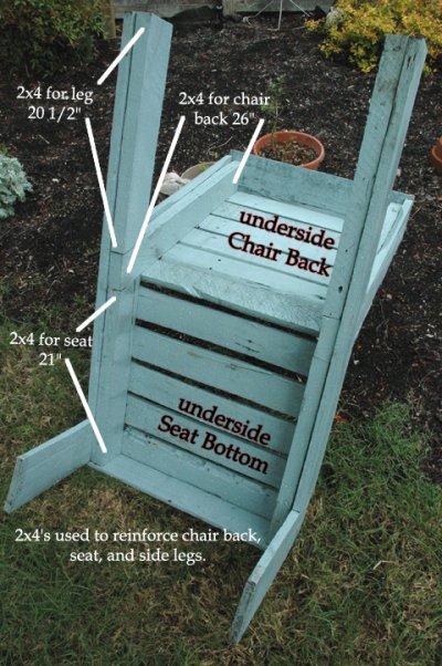 Chair underside view